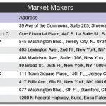 Picture - Market Makers November 11, 2011