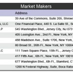 Picture - Market Makers November 5 2011