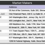 Picture - Market Makers