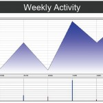 Picture - Weekly Activity April 5 2012